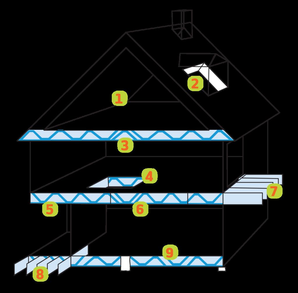 configuration des combles poutrespace